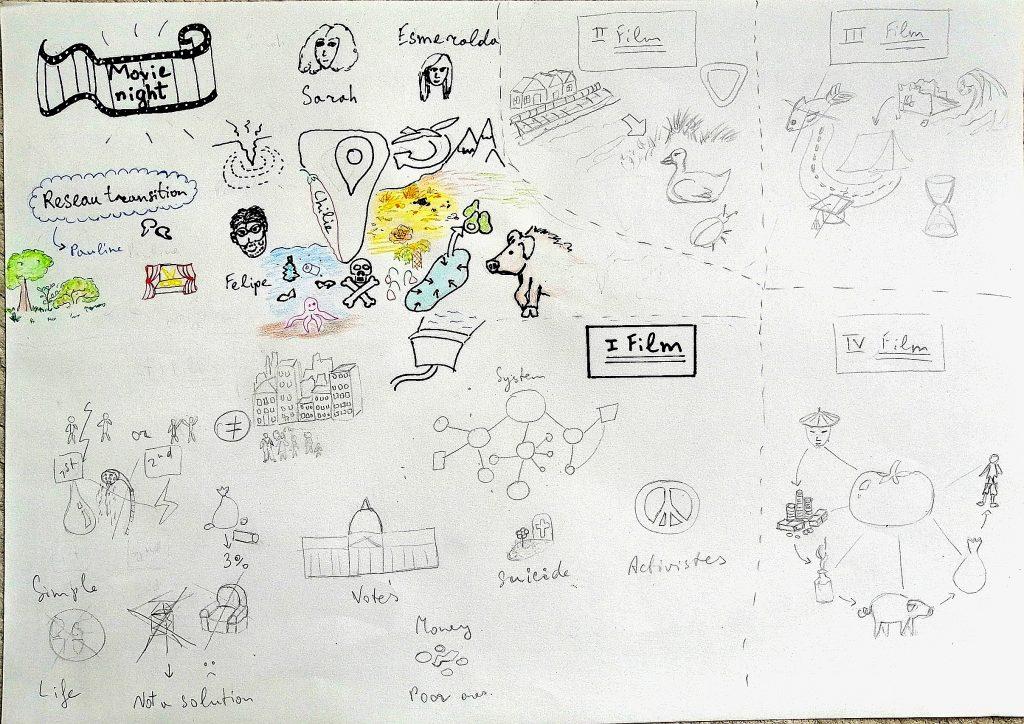 Weekend 0: sketchnoting by Irene